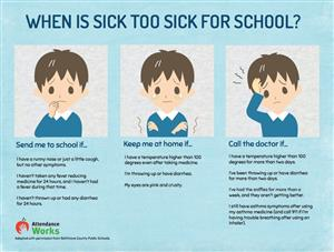 When is Sick too Sick for School?